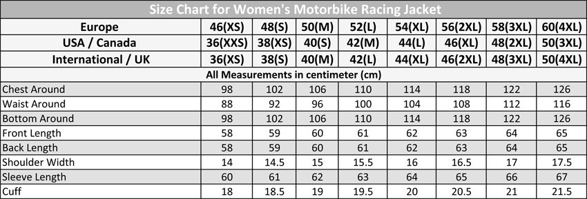 Standard Size Chart & Tips